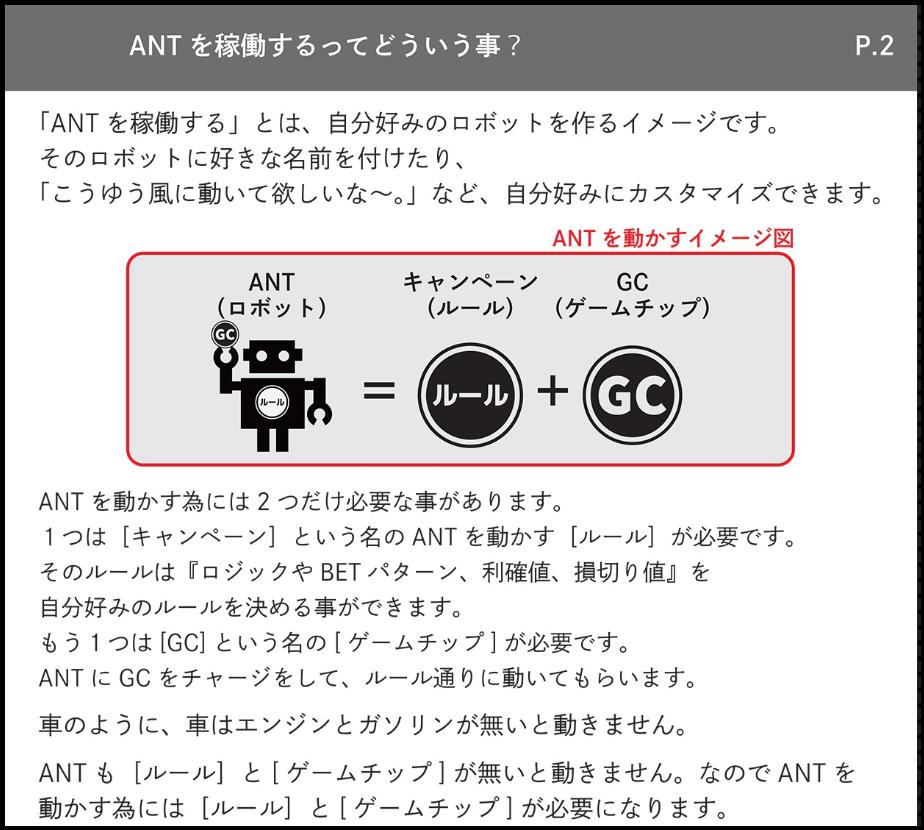 fifties hackerの設定のイメージ