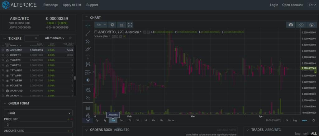 「Alterdice」に上場しているエーセックコインの最新価格