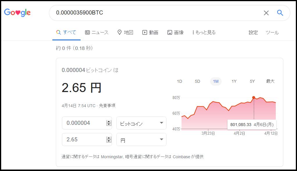 エーセックコインの価格2020年4月14日現在約3円?