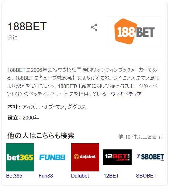 188BET - Google 検索のナレッジパネル