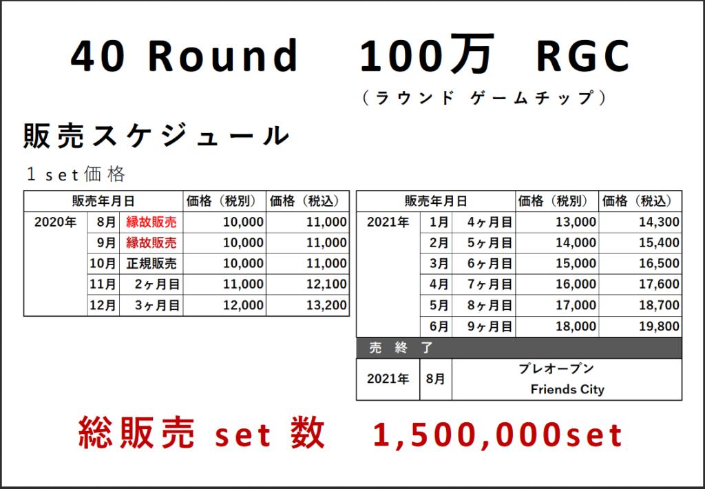 40 Round 100万 RGC(ラウンドゲームチップ)