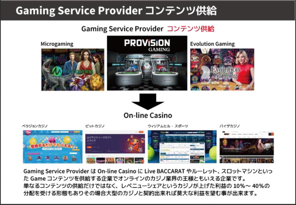 Gaming Service Provider コンテンツ供給
