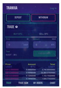 (44番用画像)暗号通貨取引所Tranxia チャートについて