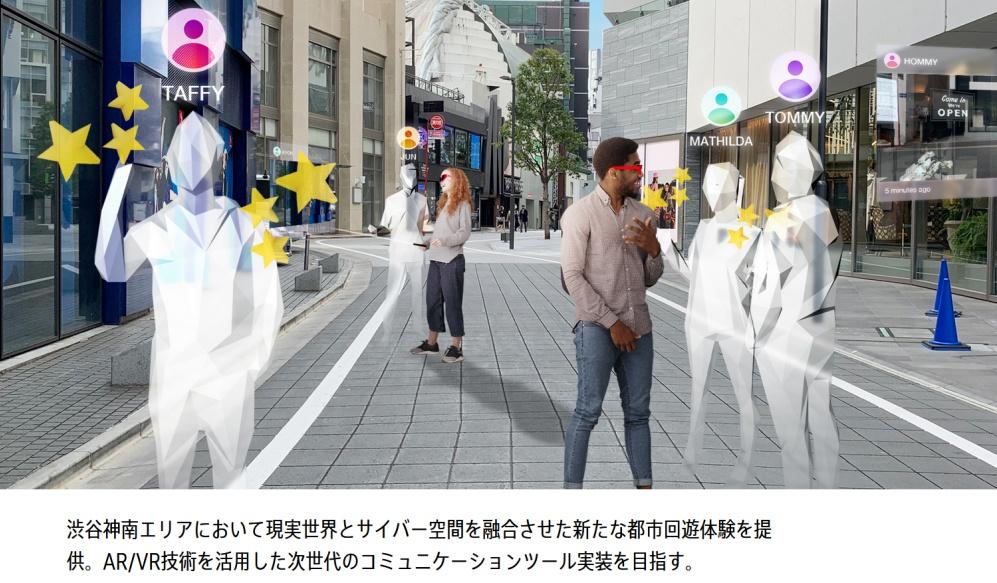 「都市空間におけるAR/VRでのサイバー・フィジカル横断コミュニケーション」より